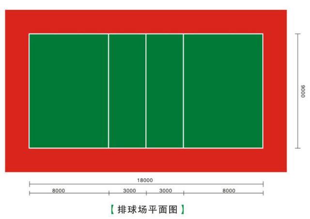 排球场平面图